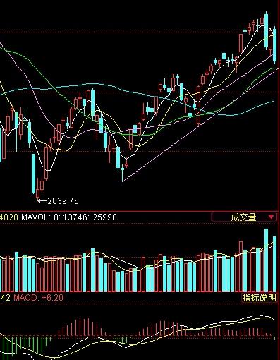 """多重利空""""劫持""""市场调整时间空间决定热点走向 - 证券通 - 证券通"""