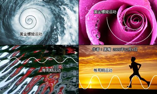 利用自然的力量 - 黑嘴 - 波浪理论 江恩理论 实盘推演