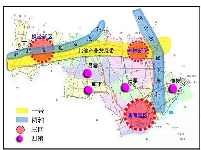 """上海金山区楼市的巨大""""后发优势"""" - 杨红旭的地产面包圈 - 杨红旭"""